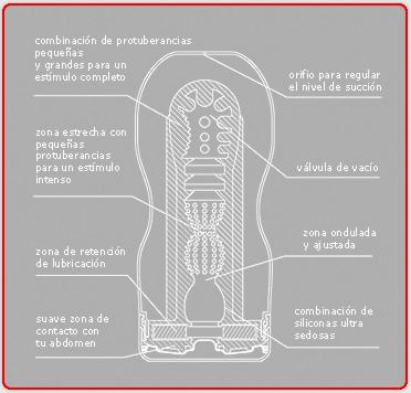 TENGA GARGANTA PROFUNDA (1)