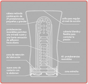 TENGA MASTURBADOR TUBO BLANDO (1)