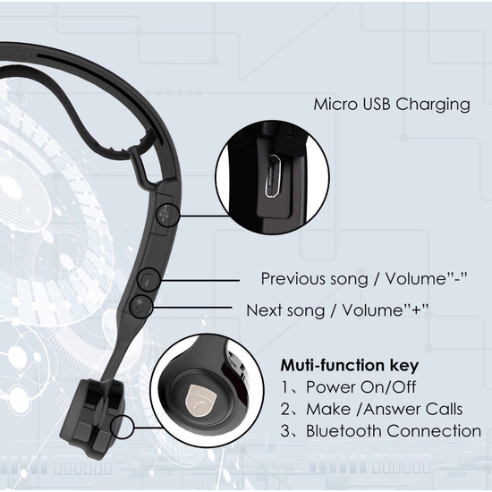 AURICULARES BLUETOOTH	OSEOS NLE (3)